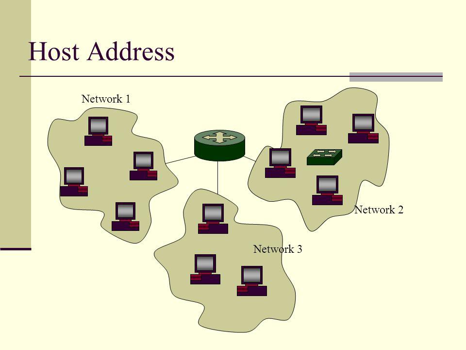 Host Address Setiap host di dalam suatu network punya alamat (ID) yang unique Ada banyak jaringan.
