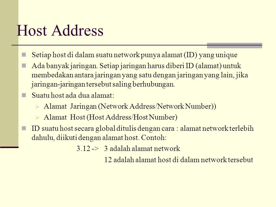 Host Address Tidak ada satu host-pun yang mempunyai ID sama, walaupun tersambung global internet 1.2 1.7 1.1 2.10 2.7 2.11 3.3 3.7 3.1 Network 1 Network 2 Network 3