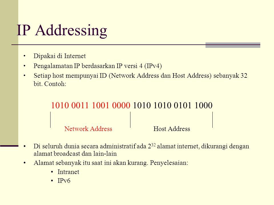 IP Addressing Membaca bit biner terlalu sulit Alamat IP suatu host dibaca 8 bit demi 8 bit dan setiap 8 bit tersebut dikonversi ke desimal 1010 0011 1001 0000 1010 1010 0101 1000 163.170.14488
