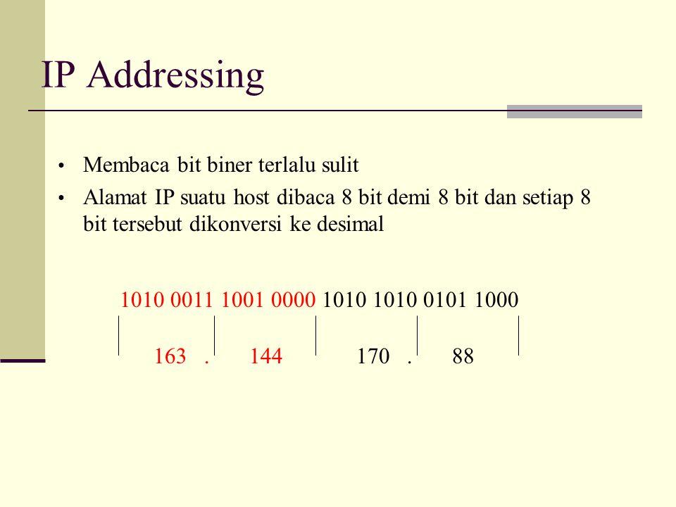 IP Addressing Membaca bit biner terlalu sulit Alamat IP suatu host dibaca 8 bit demi 8 bit dan setiap 8 bit tersebut dikonversi ke desimal 1010 0011 1