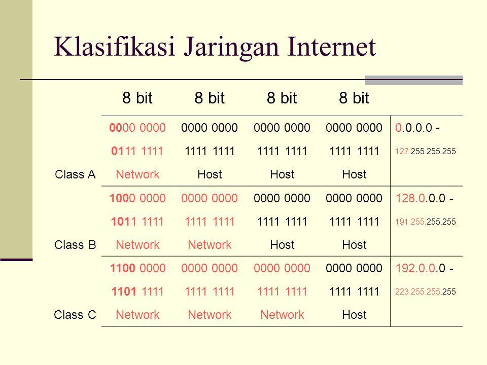 Klasifikasi Jaringan Internet Perancang Internet mengklasifikasi jaringan berdasarkan pada ukuran jaringan Sekelompok kecil jaringan mempunyai anggota host yang sangat banyak (Class A) Di lain pihak, banyak jaringan yang mempunyai lebih sedikit anggota host (Class C)