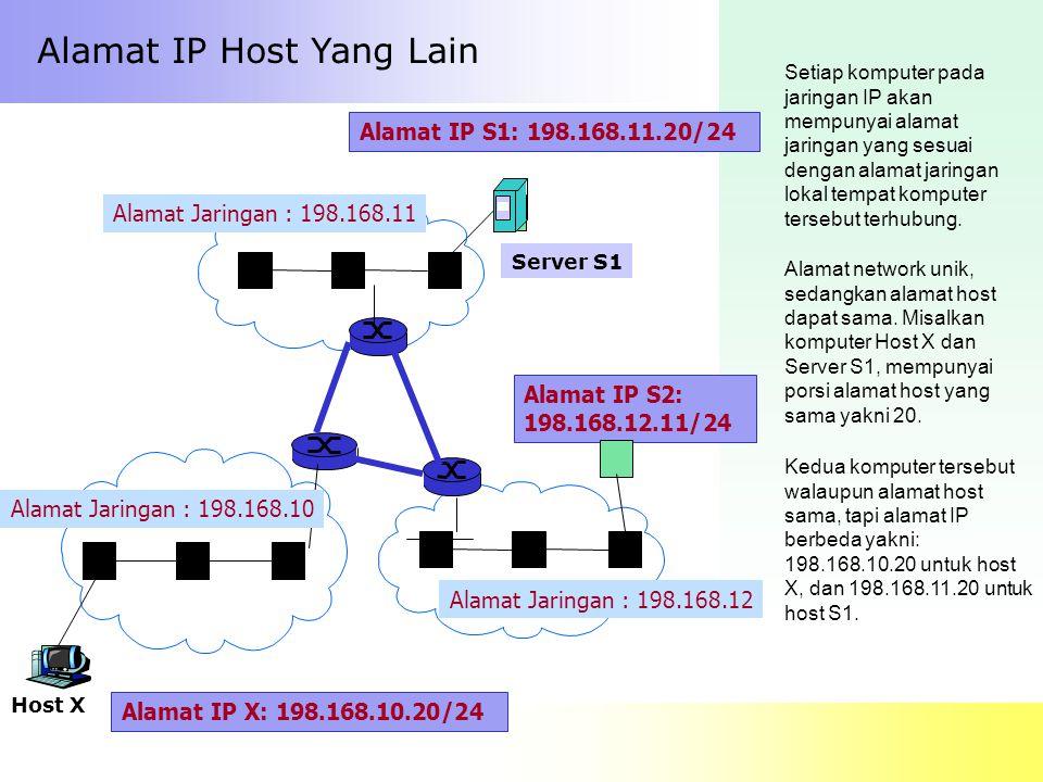 Alamat IP Host Yang Lain Setiap komputer pada jaringan IP akan mempunyai alamat jaringan yang sesuai dengan alamat jaringan lokal tempat komputer ters