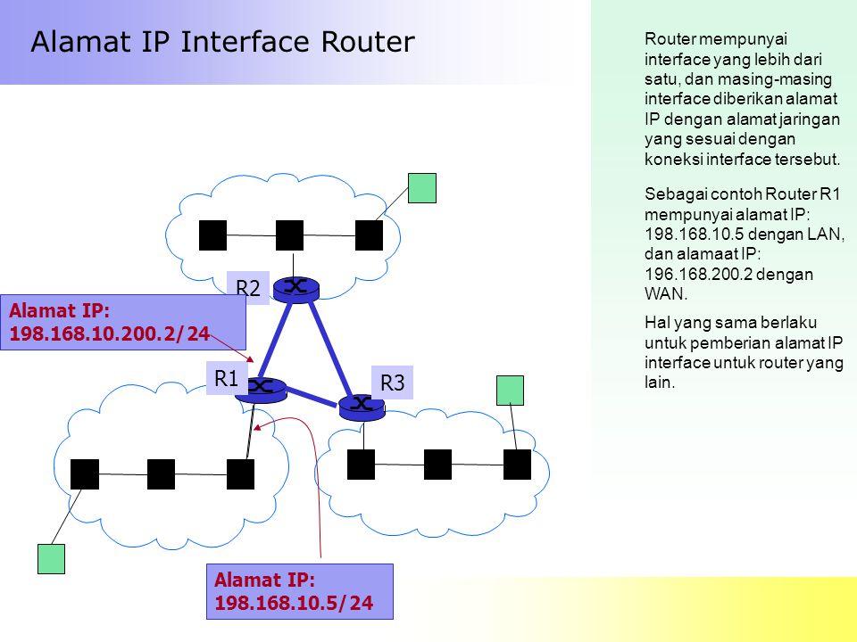 Alamat IP Interface Router Router mempunyai interface yang lebih dari satu, dan masing-masing interface diberikan alamat IP dengan alamat jaringan yan