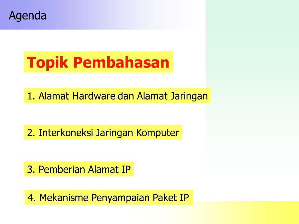 Agenda Topik Pembahasan 1. Alamat Hardware dan Alamat Jaringan 2. Interkoneksi Jaringan Komputer 3. Pemberian Alamat IP 4. Mekanisme Penyampaian Paket