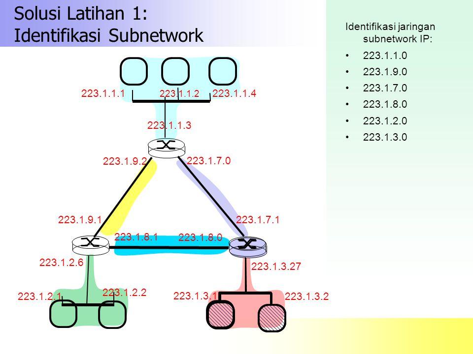 Identifikasi jaringan subnetwork IP: 223.1.1.0 223.1.9.0 223.1.7.0 223.1.8.0 223.1.2.0 223.1.3.0 Solusi Latihan 1: Identifikasi Subnetwork 223.1.1.3 2