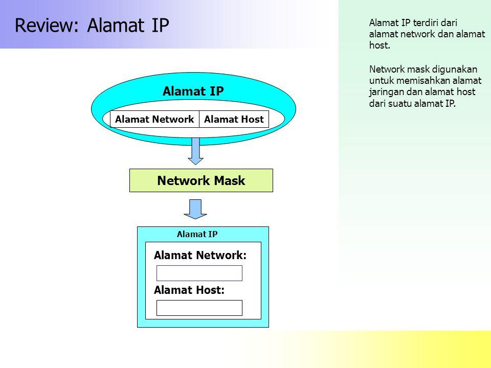 Review: Contoh Struktur Alamat IP Alamat IP 198.168.10.200 255.255.255.0 Alamat IP Alamat Network: Alamat Host: Sebagai contoh, alamat IP: 198.168.10.200 dan network mask 255.255.255.0, menghasilkan alamat network: 198.168.10.0 dan alamat host: 198.168.10 200.