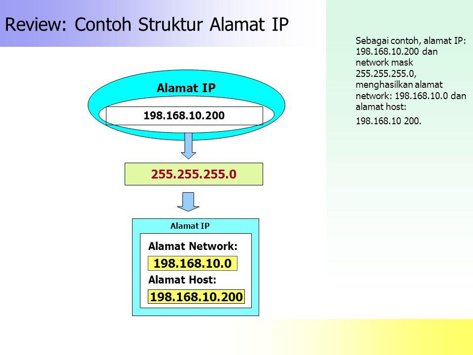 Alamat IP Host Yang Lain Setiap komputer pada jaringan IP akan mempunyai alamat jaringan yang sesuai dengan alamat jaringan lokal tempat komputer tersebut terhubung.