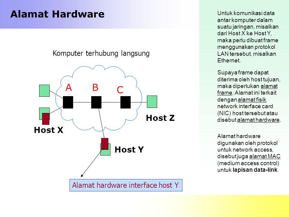 Alamat Hardware Untuk komunikasi data antar komputer dalam suatu jaringan, misalkan dari Host X ke Host Y, maka perlu dibuat frame menggunakan protoko