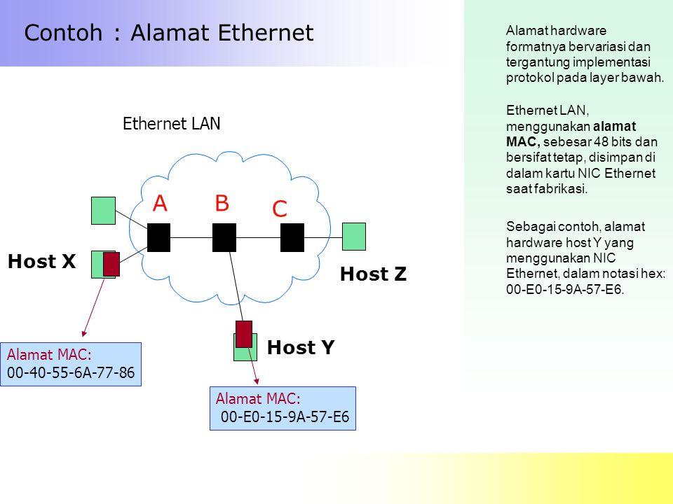 Pengiriman Data Pada Ethernet Komputer Host X dapat mengirimkan data ke Host Y secara langsung, karena terhubung dalam satu jaringan.