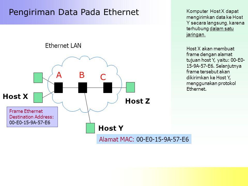 Pengiriman Data Pada Ethernet Komputer Host X dapat mengirimkan data ke Host Y secara langsung, karena terhubung dalam satu jaringan. Host X akan memb