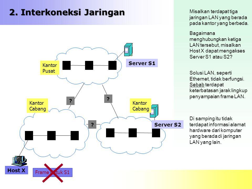 Latihan 2: Subnetwork B 128.96.34.15 / 25 128.96.34.1 / 25 128.96.34.130 / 25 128.96.34.129 /25 128.96.34.139 / 25 128.96.33.1 / 24 128.96.33.14 / 24 Subnetwork A R2 R1H1H3 H2 Subnetwork B Subnetwork C Subnetwork B: Alamat IP komputer H2: 128.96.34.139 Network Mask, prefix 25 bit: 255.255.255.128 Lakukan operasi: Alamat IP AND Network Mask Menghasilkan alamat network B: 128.96.34.128
