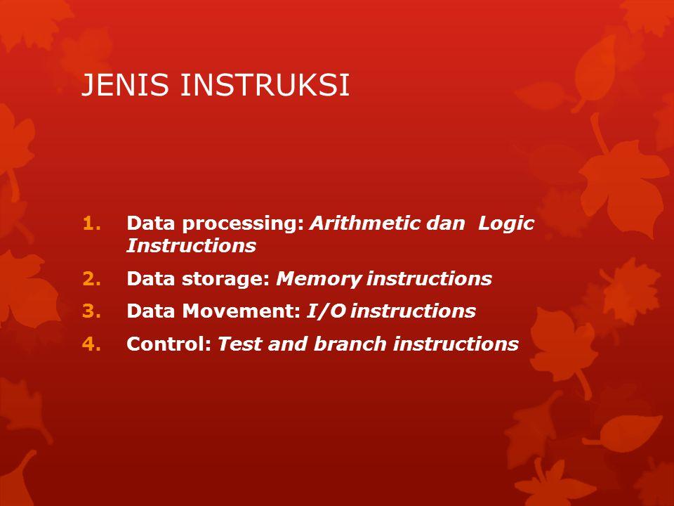 Macam-macam instruksi menurut sifat akses terhadap memori atau register 1.
