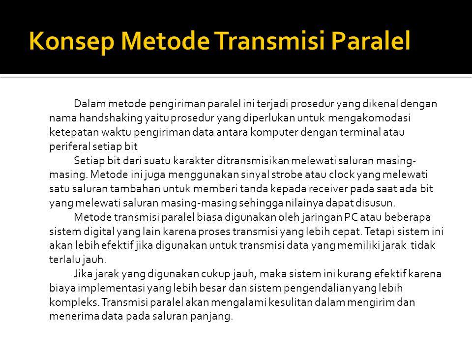 Dalam metode pengiriman paralel ini terjadi prosedur yang dikenal dengan nama handshaking yaitu prosedur yang diperlukan untuk mengakomodasi ketepatan