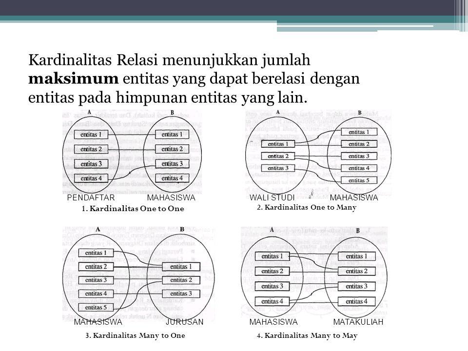 Kardinalitas Relasi menunjukkan jumlah maksimum entitas yang dapat berelasi dengan entitas pada himpunan entitas yang lain.