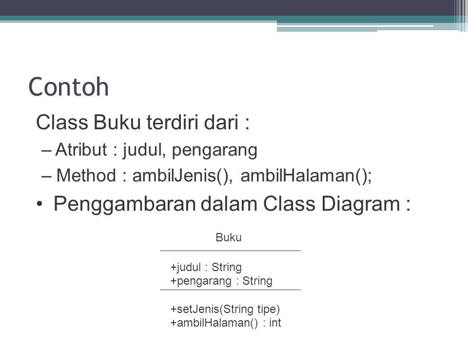 Contoh Class Buku terdiri dari : – Atribut : judul, pengarang – Method : ambilJenis(), ambilHalaman(); Penggambaran dalam Class Buku Diagram: +judul : String +pengarang : String +setJenis(String tipe) +ambilHalaman() : int