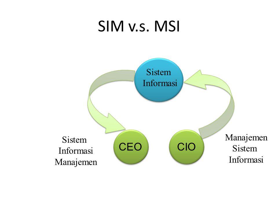 SIM v.s. MSI Sistem Informasi CEOCIO Sistem Informasi Manajemen Sistem Informasi