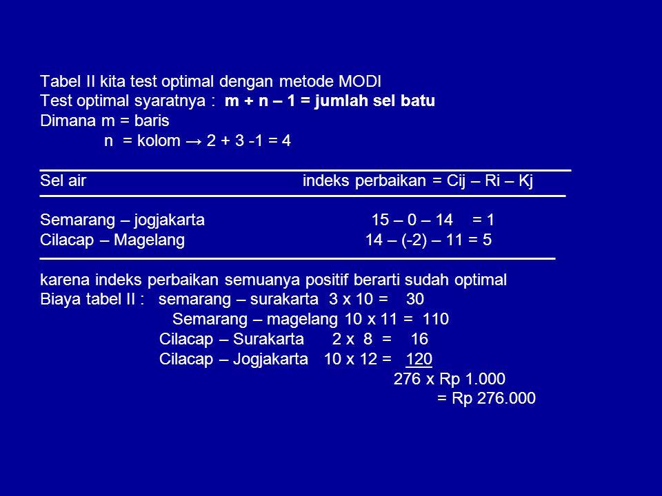 Tabel II kita test optimal dengan metode MODI Test optimal syaratnya : m + n – 1 = jumlah sel batu Dimana m = baris n = kolom → 2 + 3 -1 = 4 Sel air i