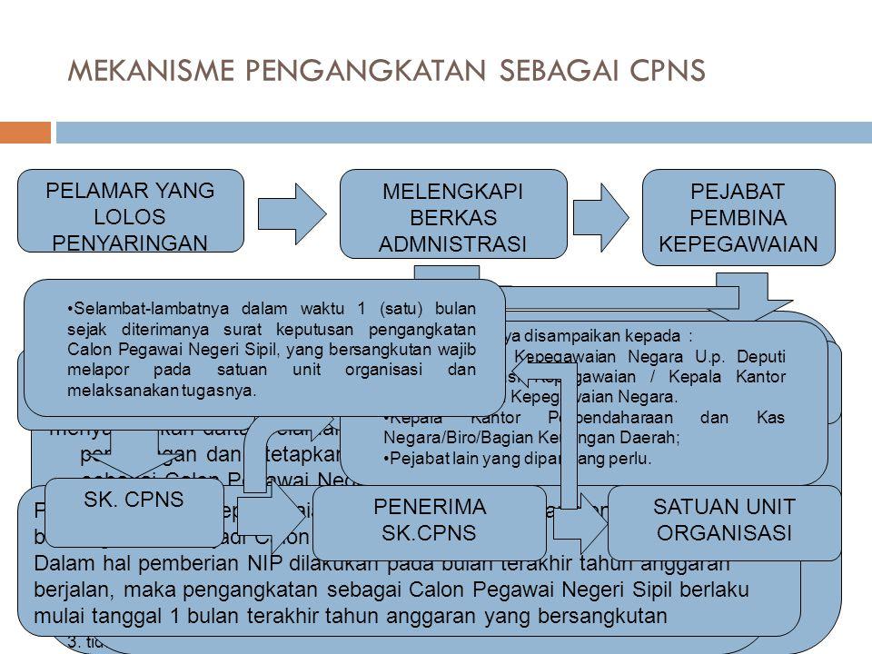 GOLONGAN RUANG I A = STTB SD IC = STTB SMP II A= STTB SMU/SMK IIB= STTB DIPLOMA 2 IIC= STTB DIPLOMA 3 III A= STTB SARJANA IIIB= STTB MAGISTER IIIC= STTB DOKTOR