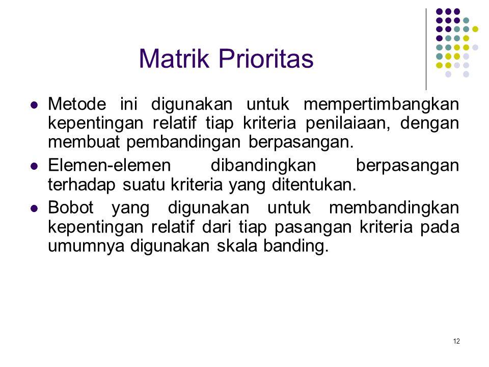 12 Matrik Prioritas Metode ini digunakan untuk mempertimbangkan kepentingan relatif tiap kriteria penilaiaan, dengan membuat pembandingan berpasangan.