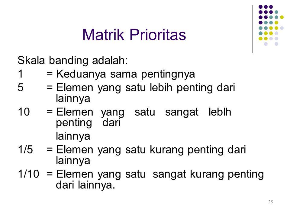 13 Matrik Prioritas Skala banding adalah: 1 = Keduanya sama pentingnya 5 = Elemen yang satu lebih penting dari lainnya 10 = Elemen yang satu sangat le