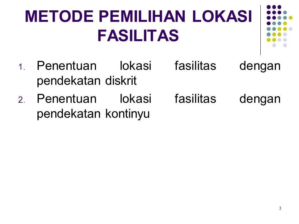 3 METODE PEMILIHAN LOKASI FASILITAS 1. Penentuan lokasi fasilitas dengan pendekatan diskrit 2. Penentuan lokasi fasilitas dengan pendekatan kontinyu