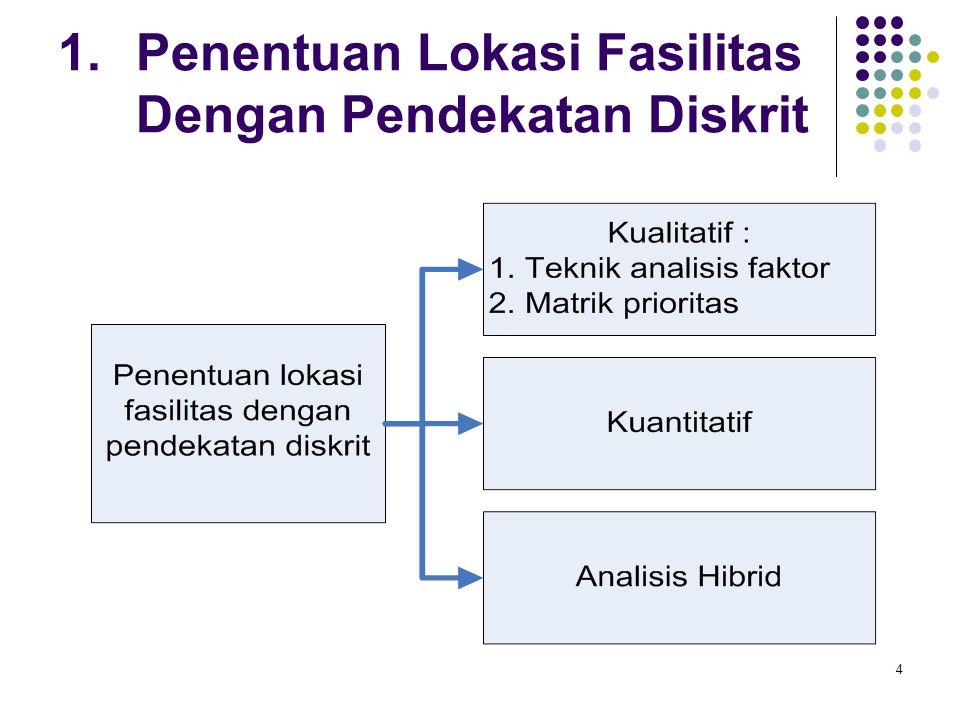 4 1.Penentuan Lokasi Fasilitas Dengan Pendekatan Diskrit