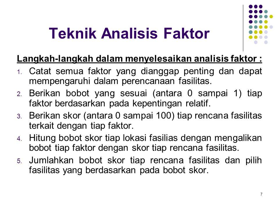 7 Langkah-langkah dalam menyelesaikan analisis faktor : 1. Catat semua faktor yang dianggap penting dan dapat mempengaruhi dalam perencanaan fasilitas