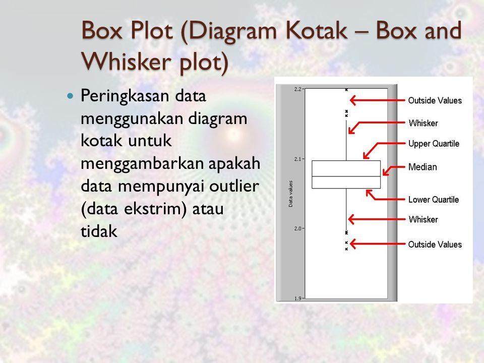 Box Plot (Diagram Kotak – Box and Whisker plot) Peringkasan data menggunakan diagram kotak untuk menggambarkan apakah data mempunyai outlier (data eks