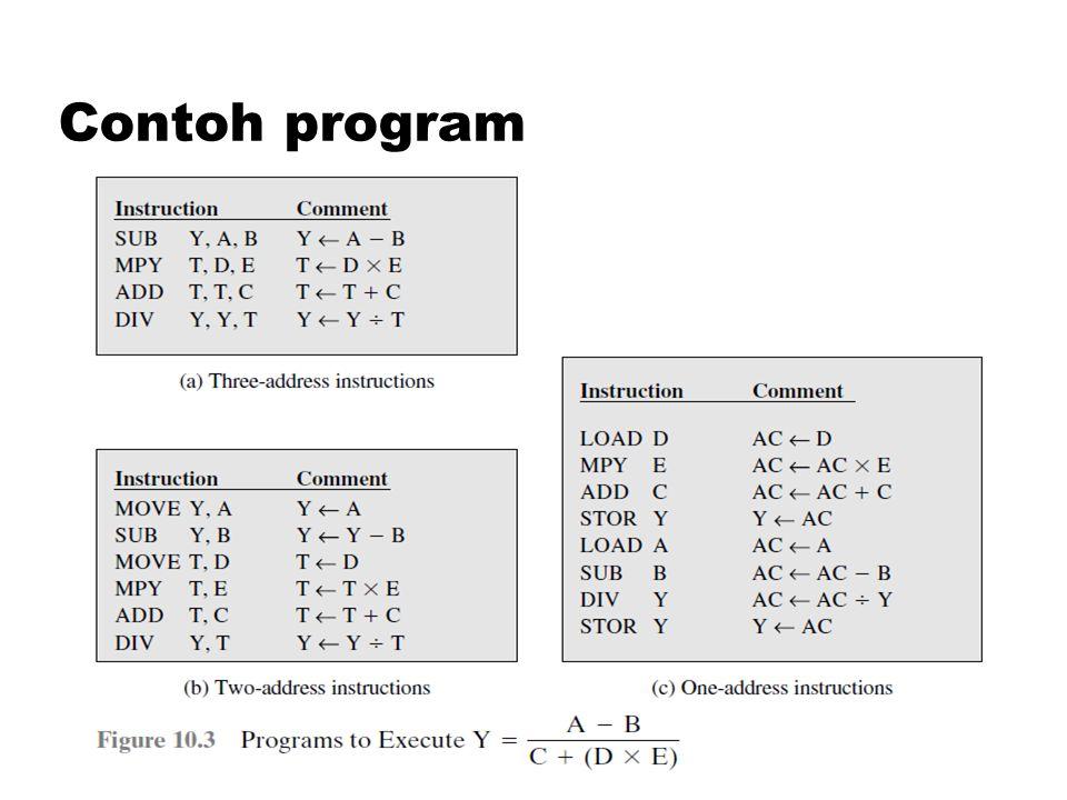 Contoh program 11