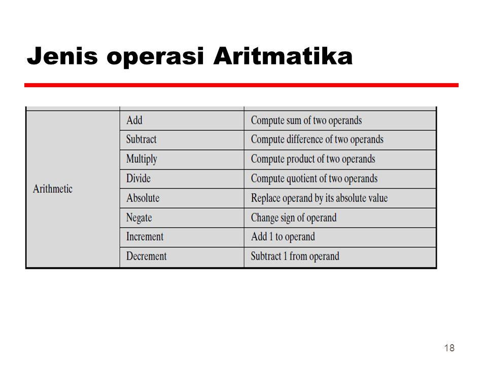 Jenis operasi Aritmatika 18