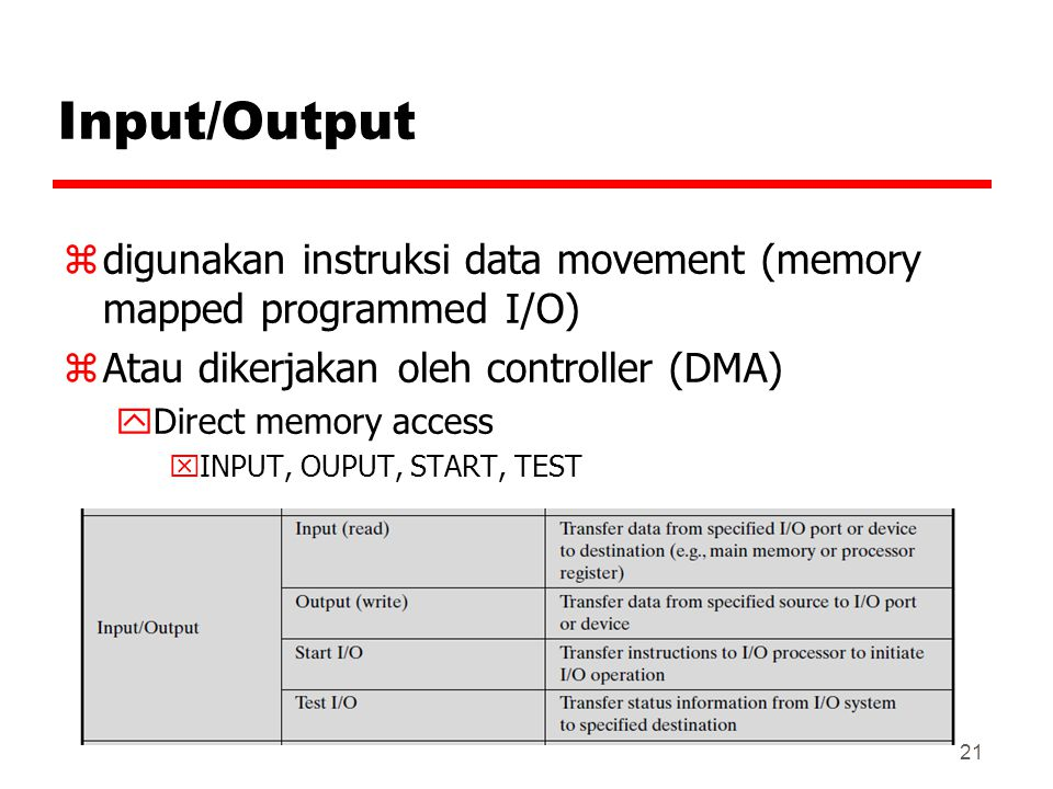 21 Input/Output zdigunakan instruksi data movement (memory mapped programmed I/O) zAtau dikerjakan oleh controller (DMA) yDirect memory access xINPUT, OUPUT, START, TEST