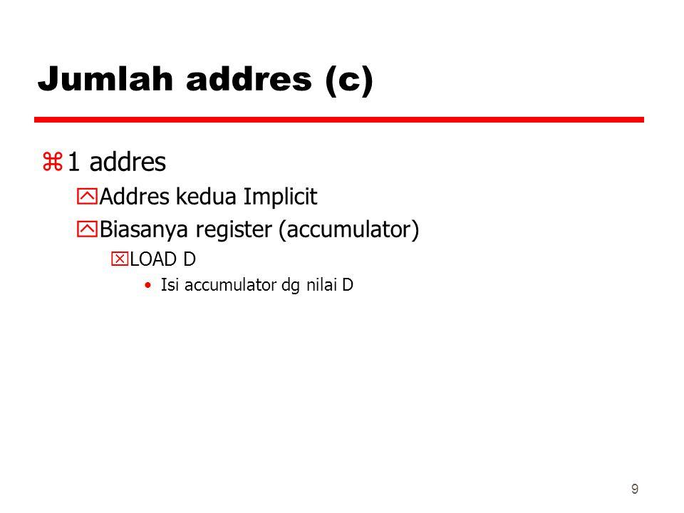 9 Jumlah addres (c) z1 addres yAddres kedua Implicit yBiasanya register (accumulator) xLOAD D Isi accumulator dg nilai D