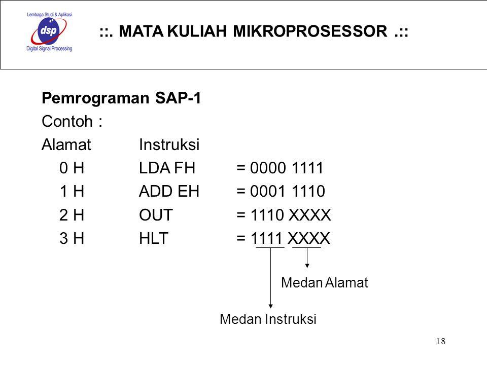 ::. MATA KULIAH MIKROPROSESSOR.:: 18 Pemrograman SAP-1 Contoh : AlamatInstruksi 0 HLDA FH= 0000 1111 1 HADD EH= 0001 1110 2 HOUT= 1110 XXXX 3 HHLT= 11