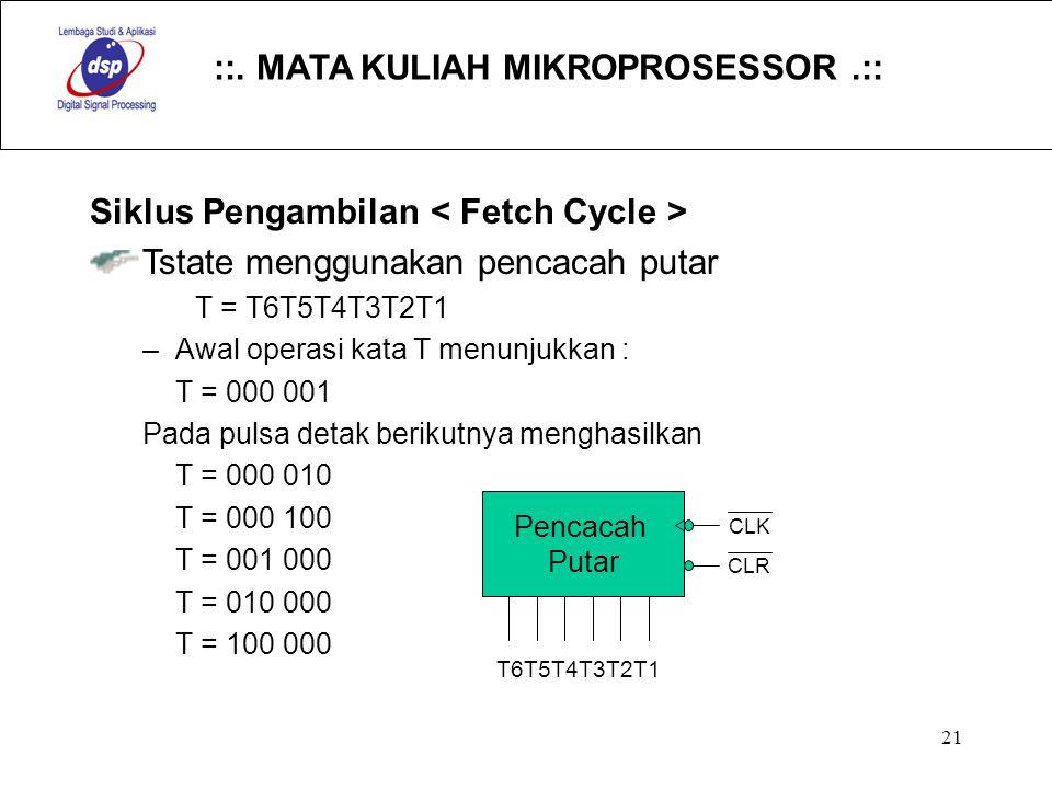 ::. MATA KULIAH MIKROPROSESSOR.:: 21 Siklus Pengambilan Tstate menggunakan pencacah putar T = T6T5T4T3T2T1 –Awal operasi kata T menunjukkan : T = 000