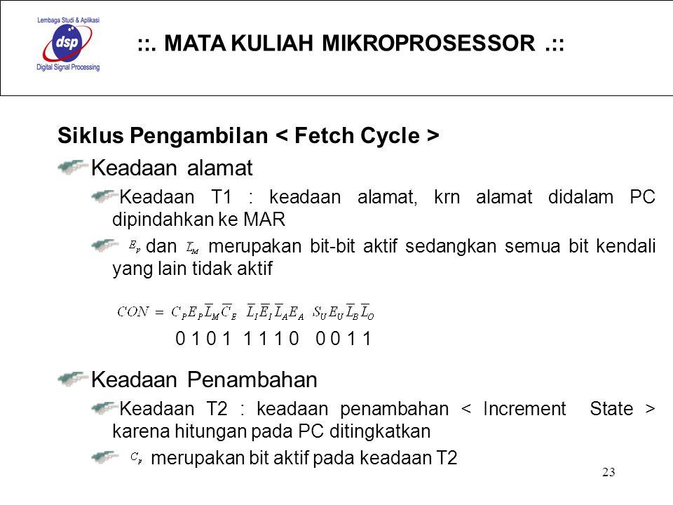 ::. MATA KULIAH MIKROPROSESSOR.:: 23 Siklus Pengambilan Keadaan alamat Keadaan T1 : keadaan alamat, krn alamat didalam PC dipindahkan ke MAR dan merup