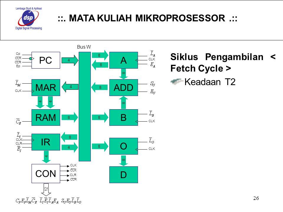 ::. MATA KULIAH MIKROPROSESSOR.:: 26 Siklus Pengambilan Keadaan T2 PC MAR RAM IR CON A ADD B O D 4 8 4 44 8 4 4 8 8 8 8 8 8 8 8 Cp CLK CLR Ep CLK CLR