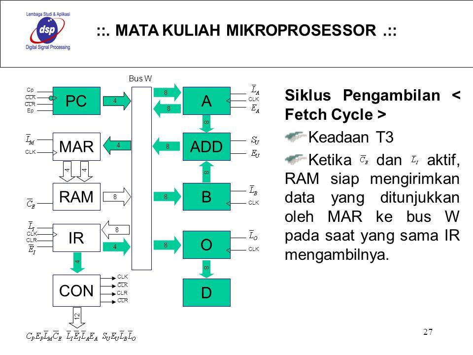 ::. MATA KULIAH MIKROPROSESSOR.:: 27 Siklus Pengambilan Keadaan T3 Ketika dan aktif, RAM siap mengirimkan data yang ditunjukkan oleh MAR ke bus W pada
