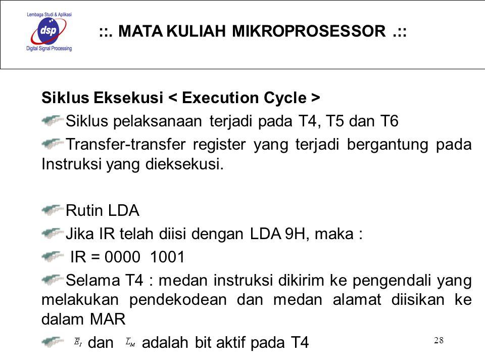 ::. MATA KULIAH MIKROPROSESSOR.:: 28 Siklus Eksekusi Siklus pelaksanaan terjadi pada T4, T5 dan T6 Transfer-transfer register yang terjadi bergantung