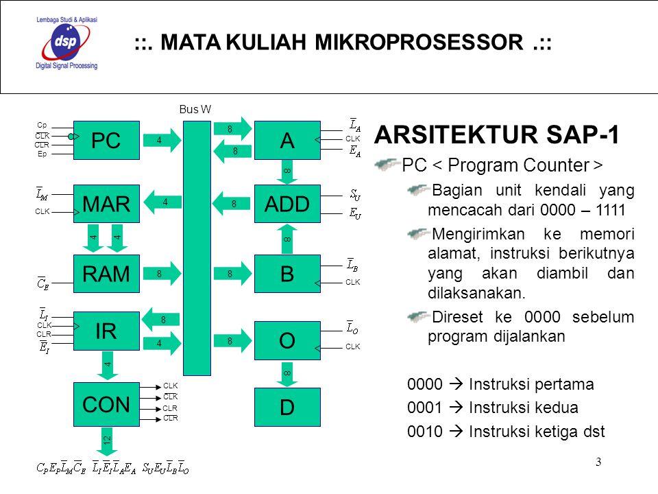 ::. MATA KULIAH MIKROPROSESSOR.:: 3 PC MAR RAM IR CON A ADD B O D 4 8 4 44 8 4 4 8 8 8 8 8 8 8 8 Cp CLK CLR Ep CLK CLR CLK 12 CLK CLR CLK Bus W ARSITE