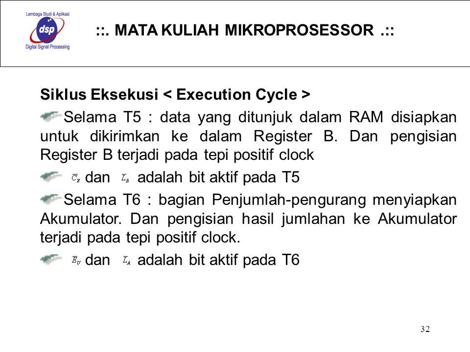 ::. MATA KULIAH MIKROPROSESSOR.:: 32 Siklus Eksekusi Selama T5 : data yang ditunjuk dalam RAM disiapkan untuk dikirimkan ke dalam Register B. Dan peng