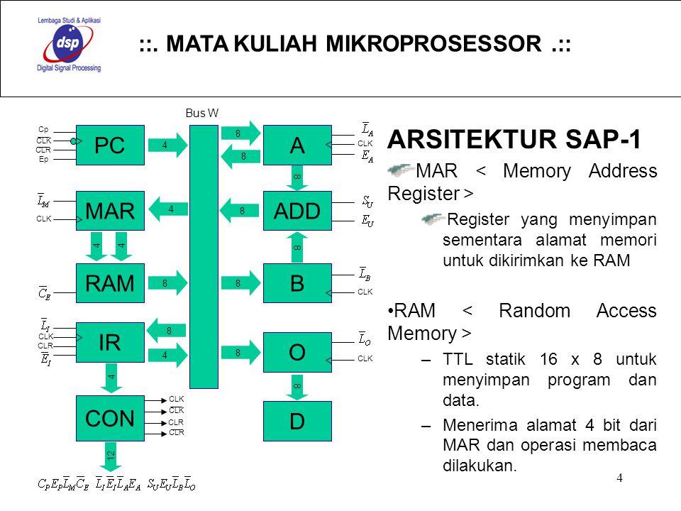 ::. MATA KULIAH MIKROPROSESSOR.:: 4 PC MAR RAM IR CON A ADD B O D 4 8 4 44 8 4 4 8 8 8 8 8 8 8 8 Cp CLK CLR Ep CLK CLR CLK 12 CLK CLR CLK Bus W ARSITE