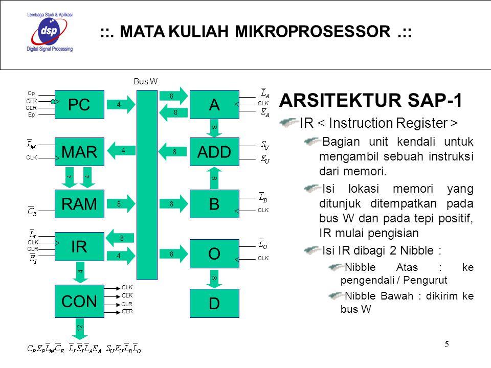 ::. MATA KULIAH MIKROPROSESSOR.:: 5 PC MAR RAM IR CON A ADD B O D 4 8 4 44 8 4 4 8 8 8 8 8 8 8 8 Cp CLK CLR Ep CLK CLR CLK 12 CLK CLR CLK Bus W ARSITE