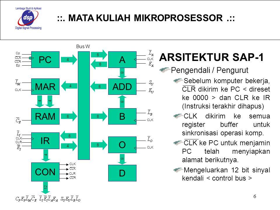 ::. MATA KULIAH MIKROPROSESSOR.:: 6 PC MAR RAM IR CON A ADD B O D 4 8 4 44 8 4 4 8 8 8 8 8 8 8 8 Cp CLK CLR Ep CLK CLR CLK 12 CLK CLR CLK Bus W ARSITE