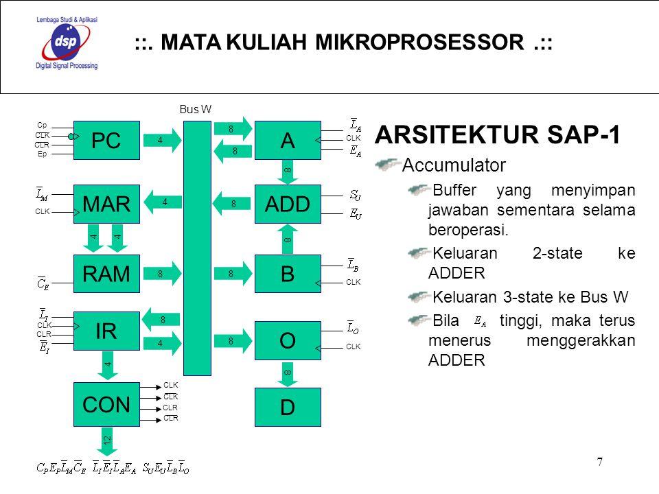 ::. MATA KULIAH MIKROPROSESSOR.:: 7 PC MAR RAM IR CON A ADD B O D 4 8 4 44 8 4 4 8 8 8 8 8 8 8 8 Cp CLK CLR Ep CLK CLR CLK 12 CLK CLR CLK Bus W ARSITE