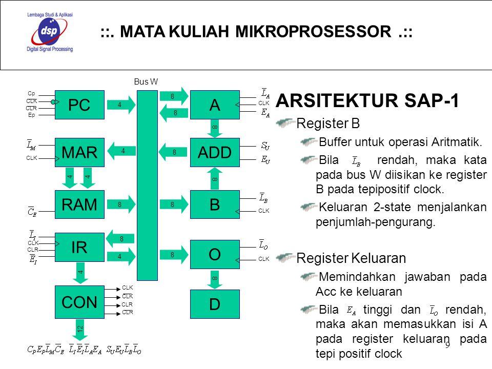 ::. MATA KULIAH MIKROPROSESSOR.:: 9 PC MAR RAM IR CON A ADD B O D 4 8 4 44 8 4 4 8 8 8 8 8 8 8 8 Cp CLK CLR Ep CLK CLR CLK 12 CLK CLR CLK Bus W ARSITE