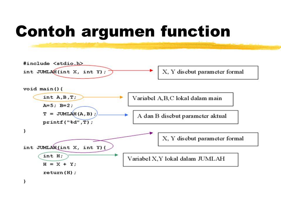 Contoh argumen function
