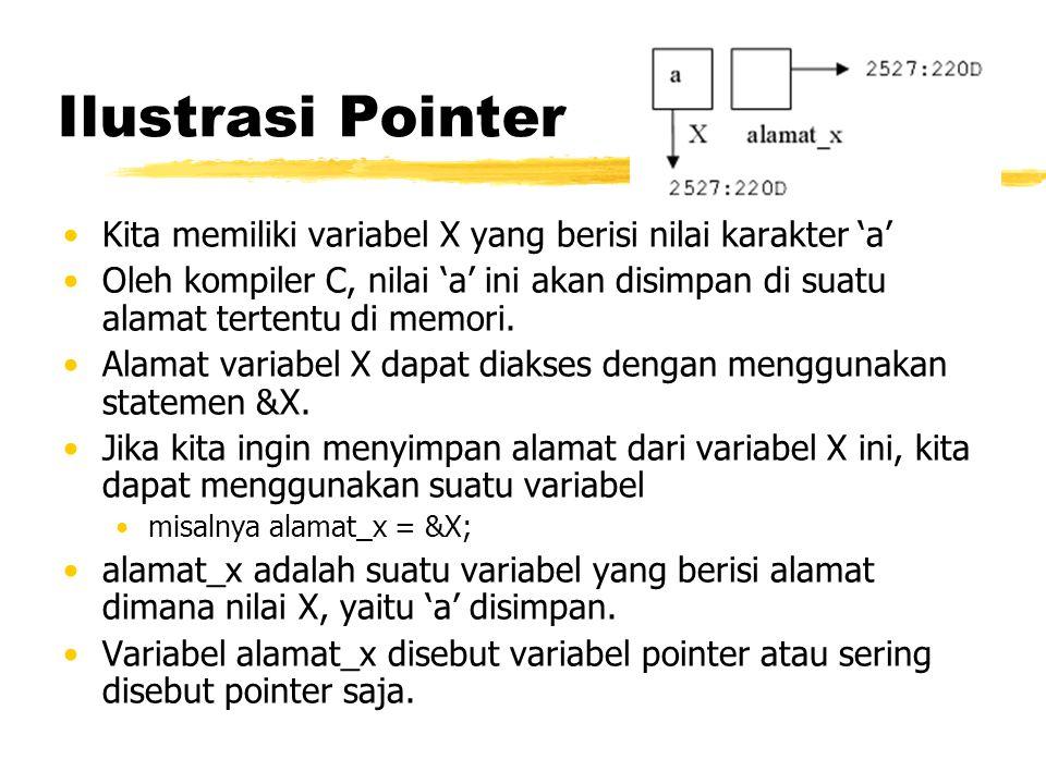 Ilustrasi Pointer Kita memiliki variabel X yang berisi nilai karakter 'a' Oleh kompiler C, nilai 'a' ini akan disimpan di suatu alamat tertentu di mem