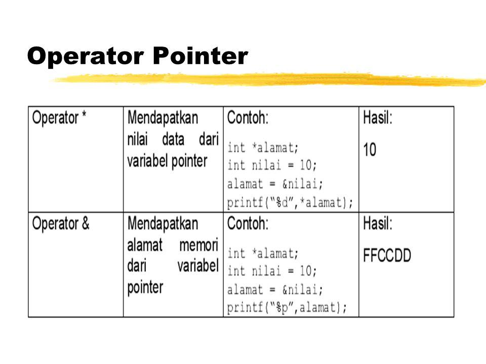 Contoh Pointer dideklarasikan dengan cara: tipe_data *nama_variabel_pointer; Contoh inisialisasi pointer, contoh: #include void main(){ float nilai,*alamat=&nilai; nilai = 25.2; printf( nilai %7.2f berada di alamat memori %p\n ,nilai,alamat); printf( isi nilai dari pointer alamat adalah %7.2f ,*alamat); }