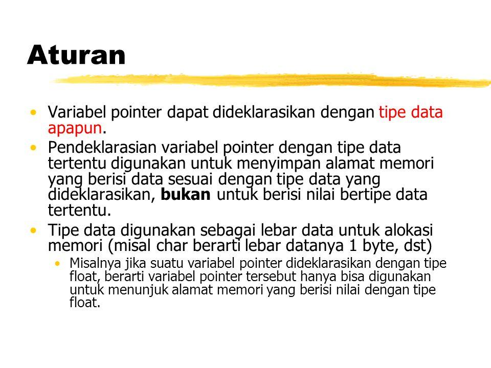 Aturan Variabel pointer dapat dideklarasikan dengan tipe data apapun. Pendeklarasian variabel pointer dengan tipe data tertentu digunakan untuk menyim