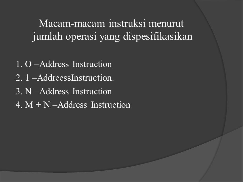 Macam-macam instruksi menurut jumlah operasi yang dispesifikasikan 1. O –Address Instruction 2. 1 –AddreessInstruction. 3. N –Address Instruction 4. M